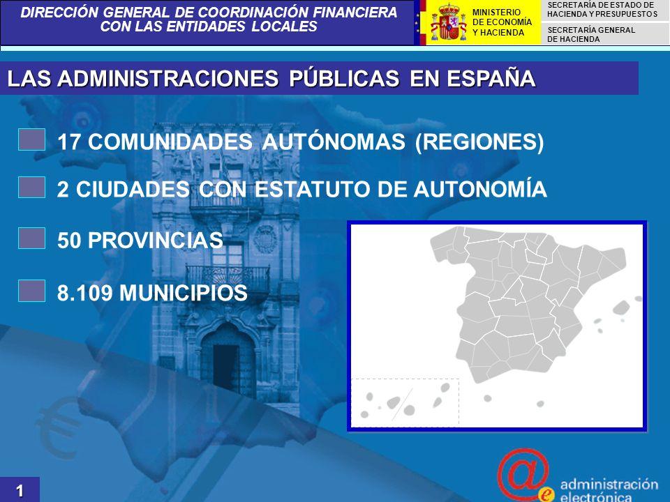 LAS ADMINISTRACIONES PÚBLICAS EN ESPAÑA