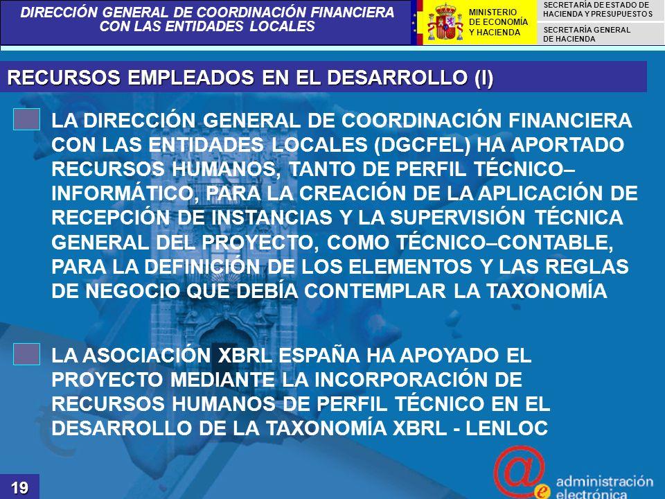 RECURSOS EMPLEADOS EN EL DESARROLLO (I)
