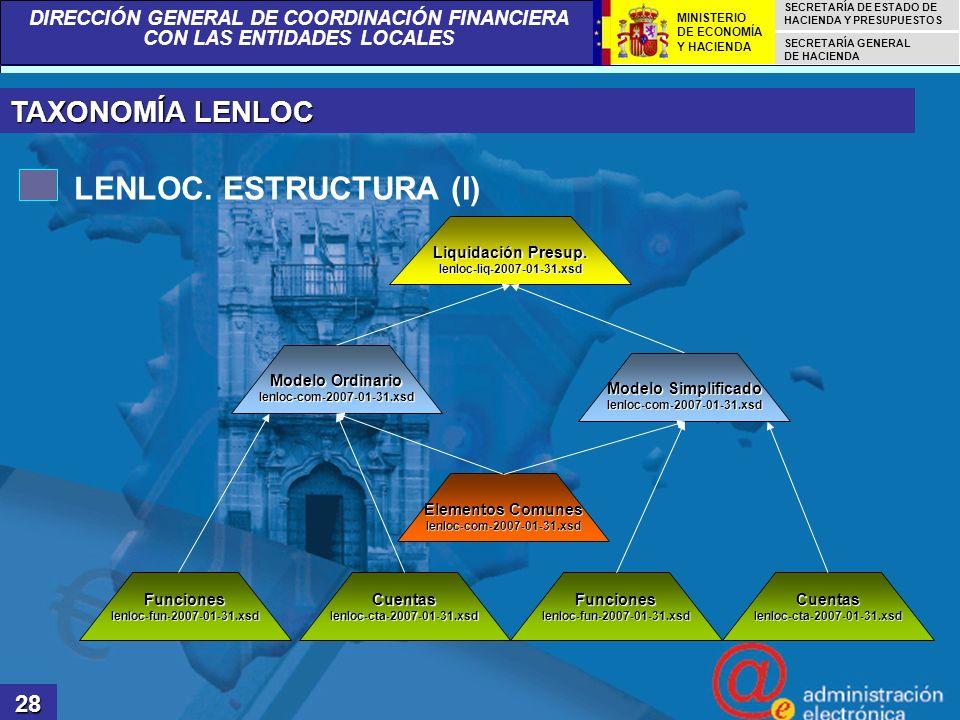LENLOC. ESTRUCTURA (I) TAXONOMÍA LENLOC 28 Liquidación Presup.
