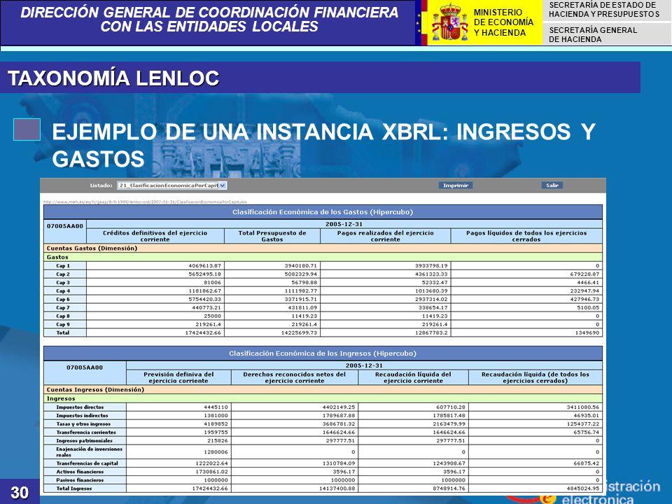 EJEMPLO DE UNA INSTANCIA XBRL: INGRESOS Y GASTOS