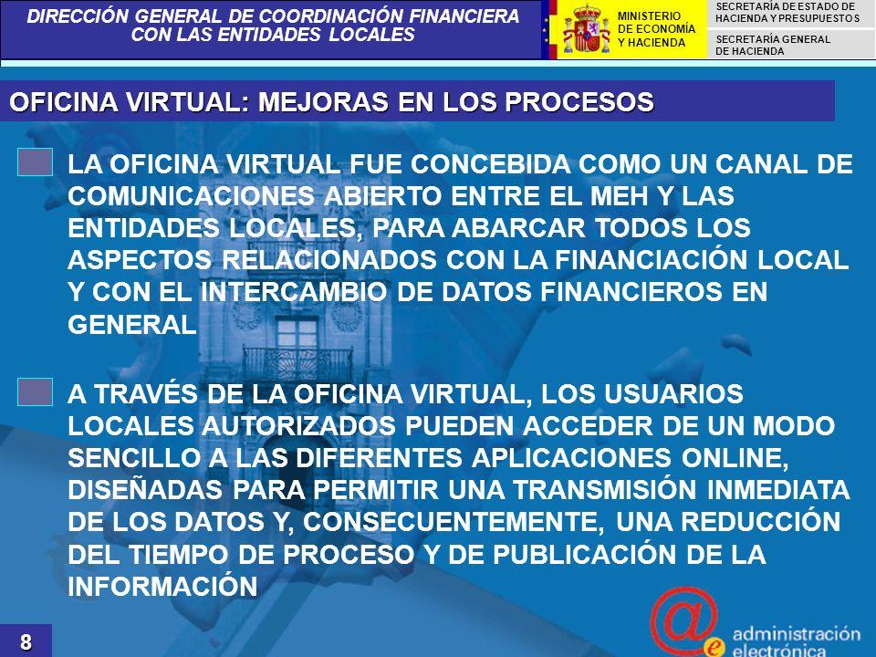 OFICINA VIRTUAL: MEJORAS EN LOS PROCESOS