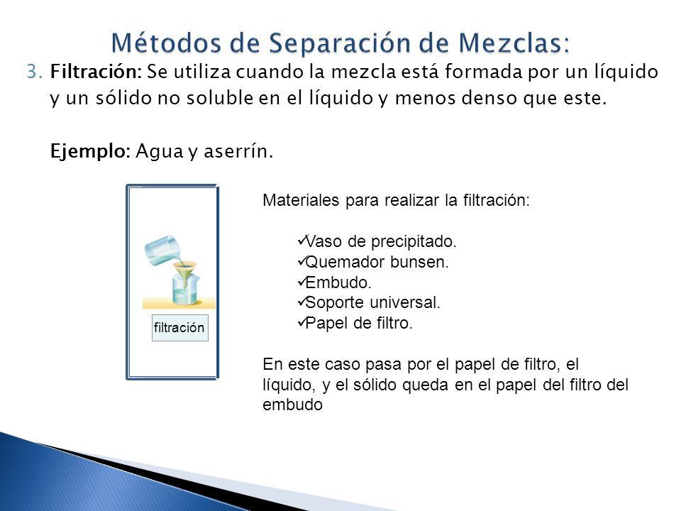 Métodos de Separación de Mezclas: