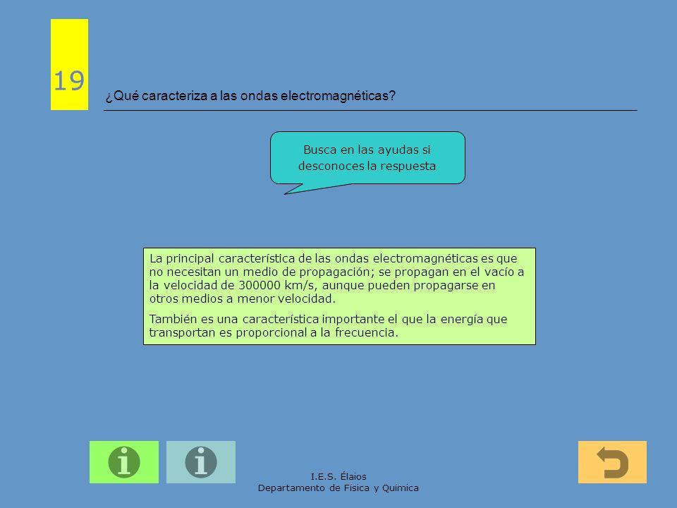 ¿Qué caracteriza a las ondas electromagnéticas
