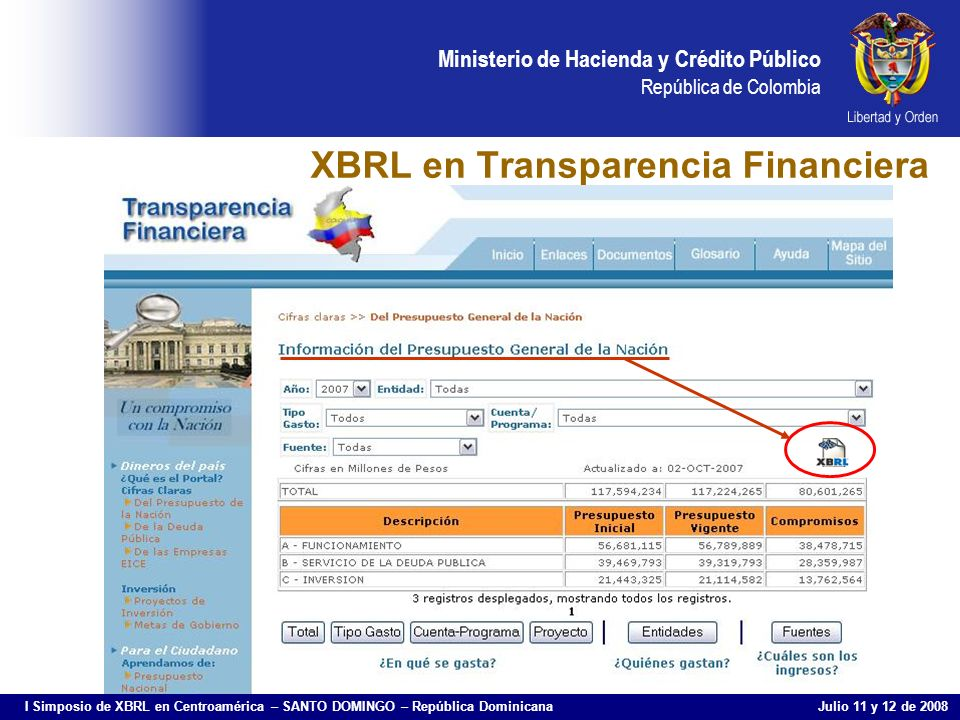 XBRL en Transparencia Financiera