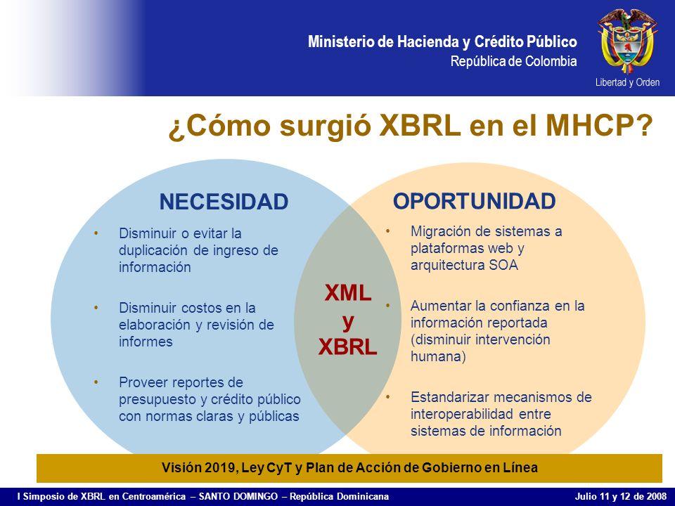 ¿Cómo surgió XBRL en el MHCP