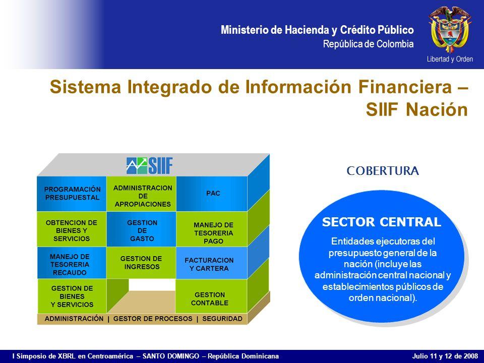 Sistema Integrado de Información Financiera – SIIF Nación