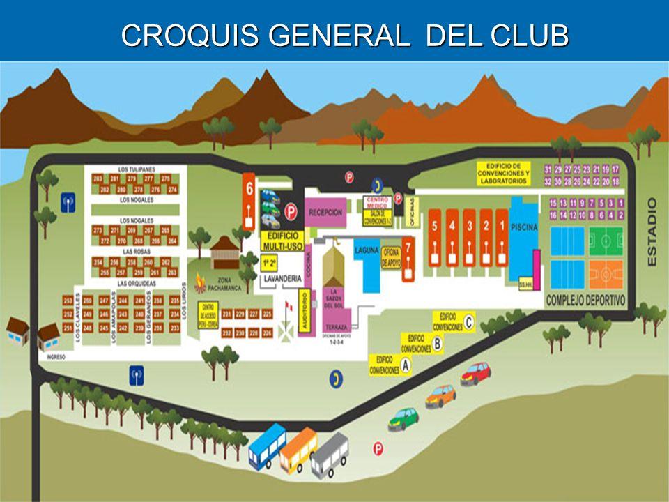 CROQUIS GENERAL DEL CLUB