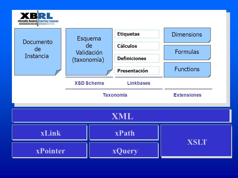 XML xLink xPath XSLT xPointer xQuery