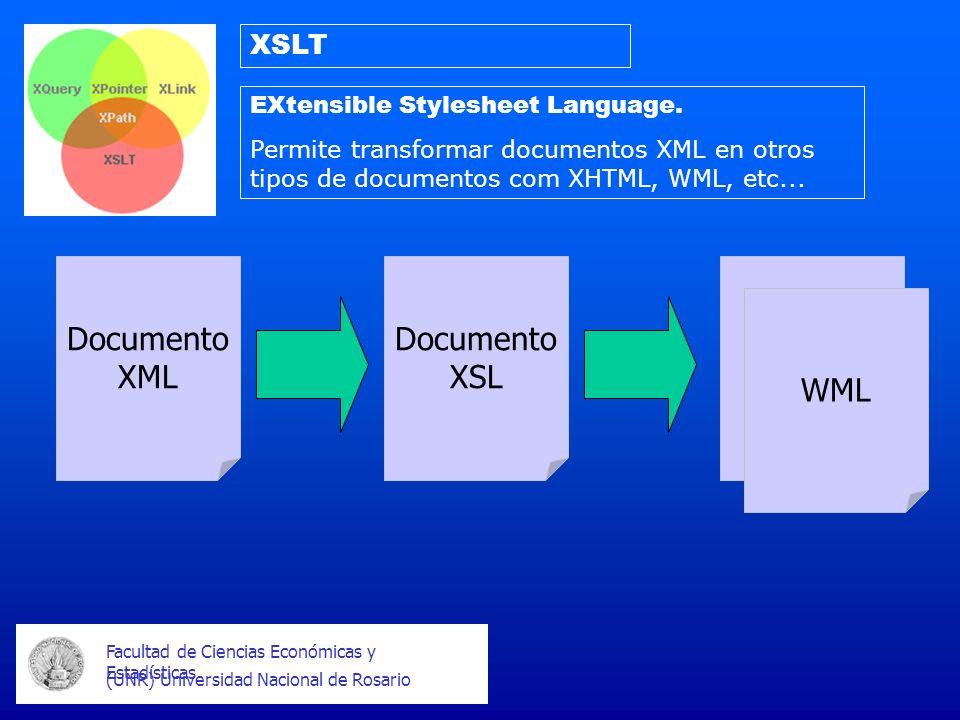 Documento XML Documento XSL HTML WML XSLT