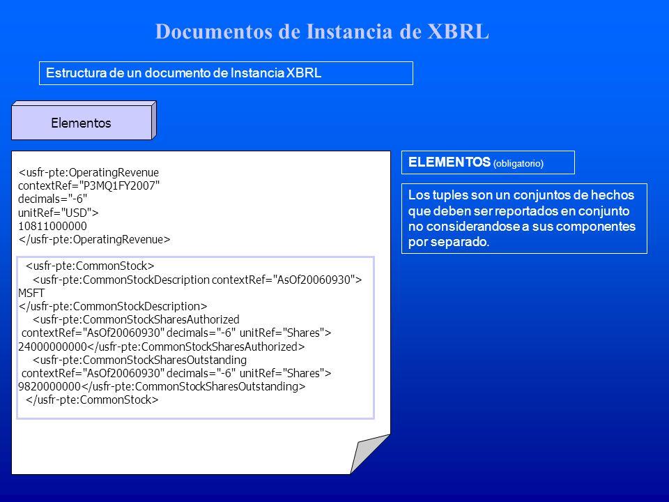 Documentos de Instancia de XBRL