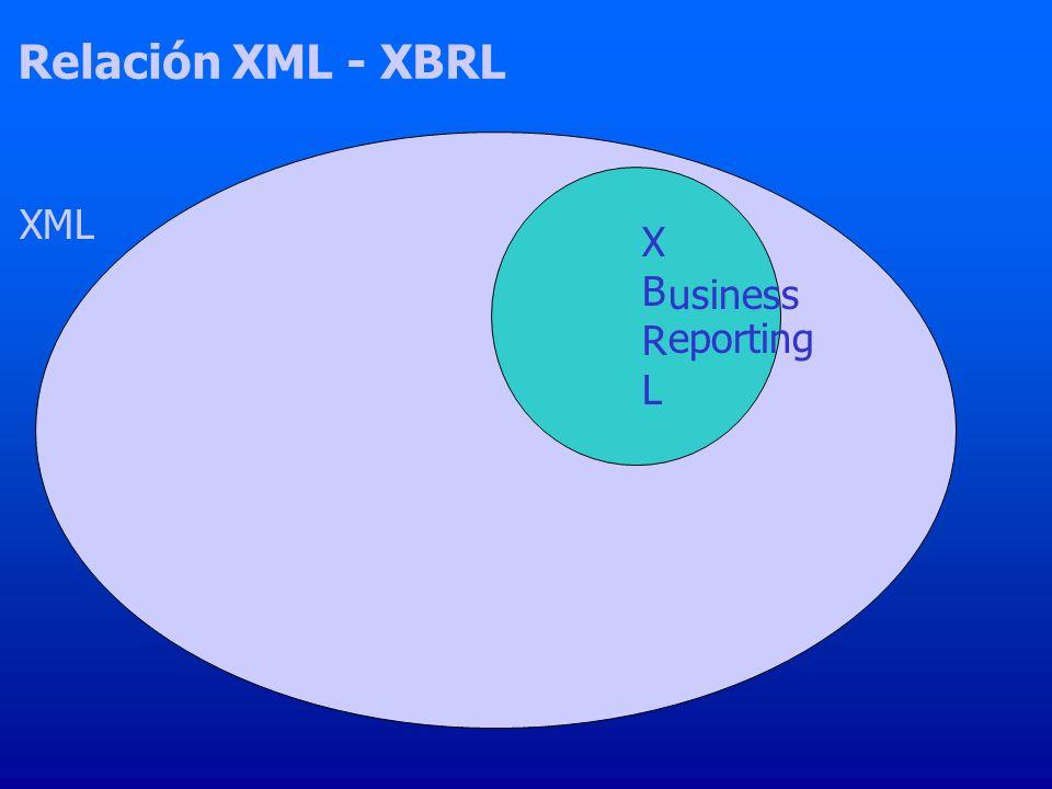 Relación XML - XBRL XML XBRL usiness eporting