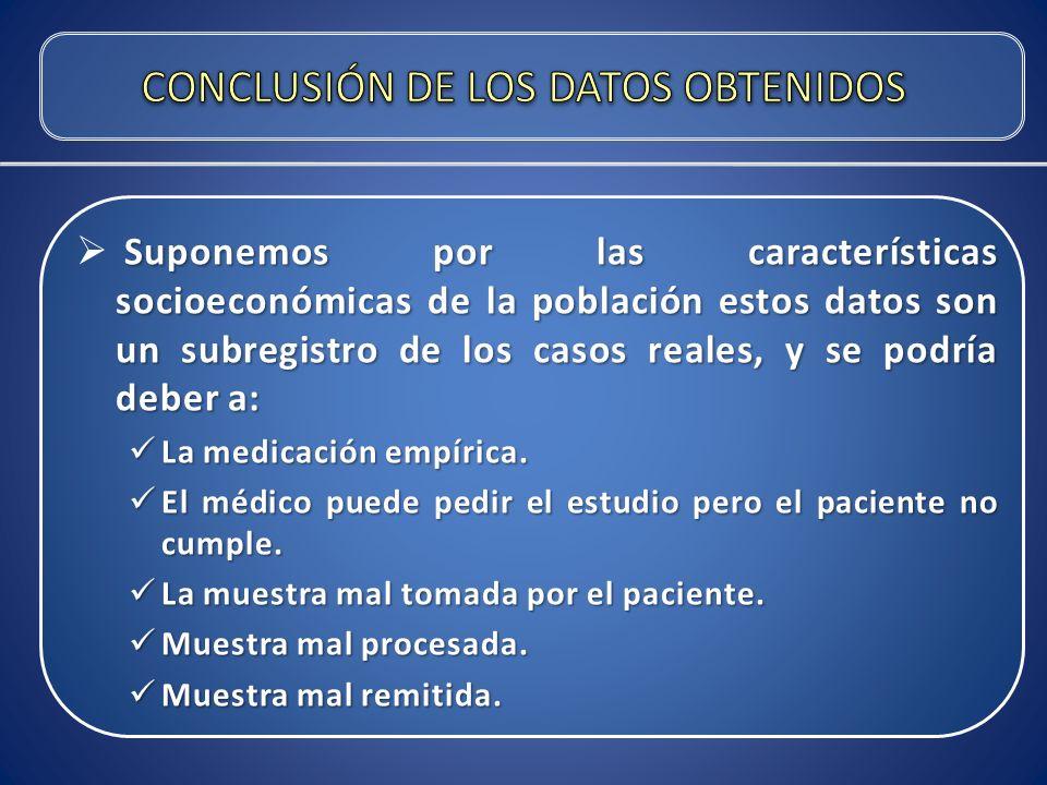 CONCLUSIÓN DE LOS DATOS OBTENIDOS