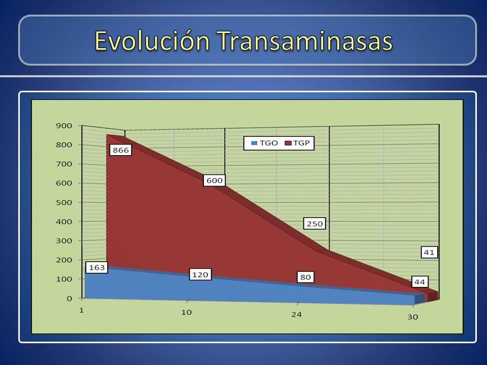 Evolución Transaminasas