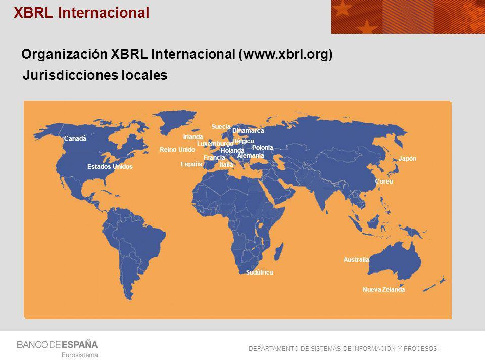 XBRL Internacional Organización XBRL Internacional (www.xbrl.org)