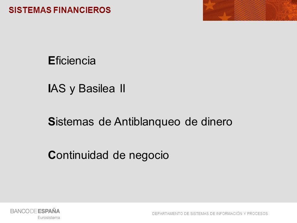 Sistemas de Antiblanqueo de dinero Continuidad de negocio