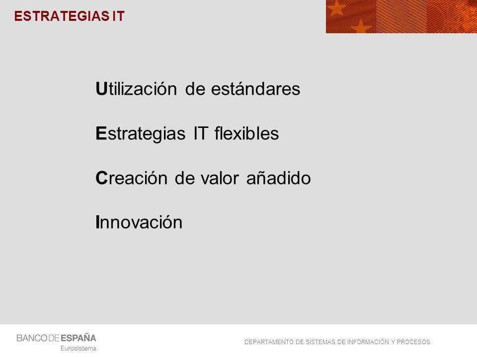 Utilización de estándares Estrategias IT flexibles