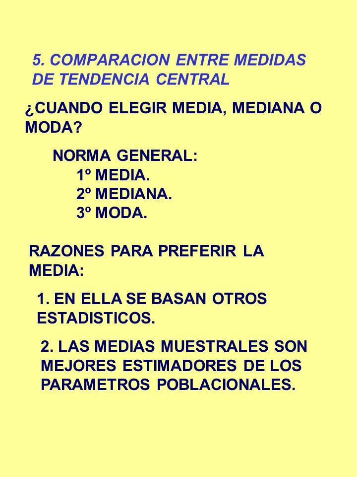 5. COMPARACION ENTRE MEDIDAS DE TENDENCIA CENTRAL