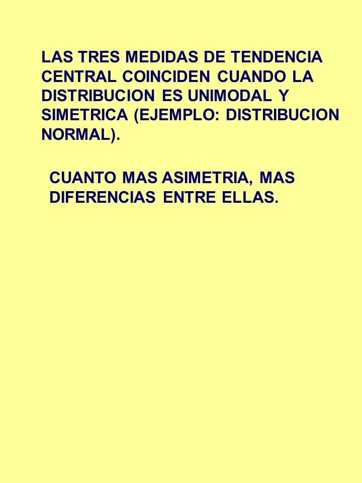LAS TRES MEDIDAS DE TENDENCIA CENTRAL COINCIDEN CUANDO LA DISTRIBUCION ES UNIMODAL Y SIMETRICA (EJEMPLO: DISTRIBUCION NORMAL).