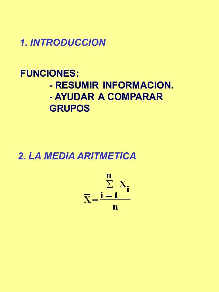 1. INTRODUCCION FUNCIONES: - RESUMIR INFORMACION.