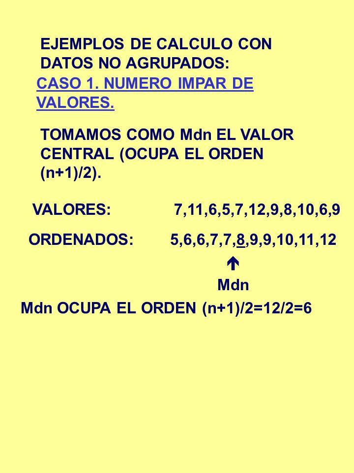 EJEMPLOS DE CALCULO CON DATOS NO AGRUPADOS: