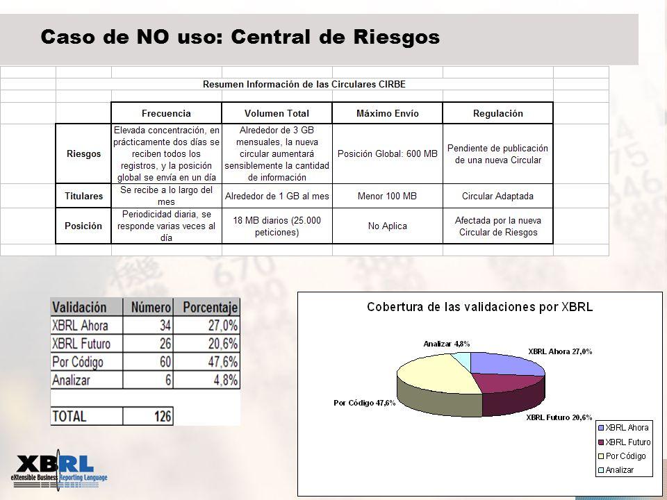 Caso de NO uso: Central de Riesgos