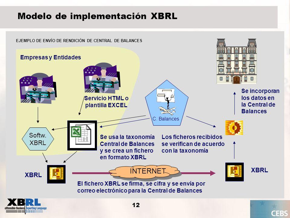Servicio HTML o plantilla EXCEL