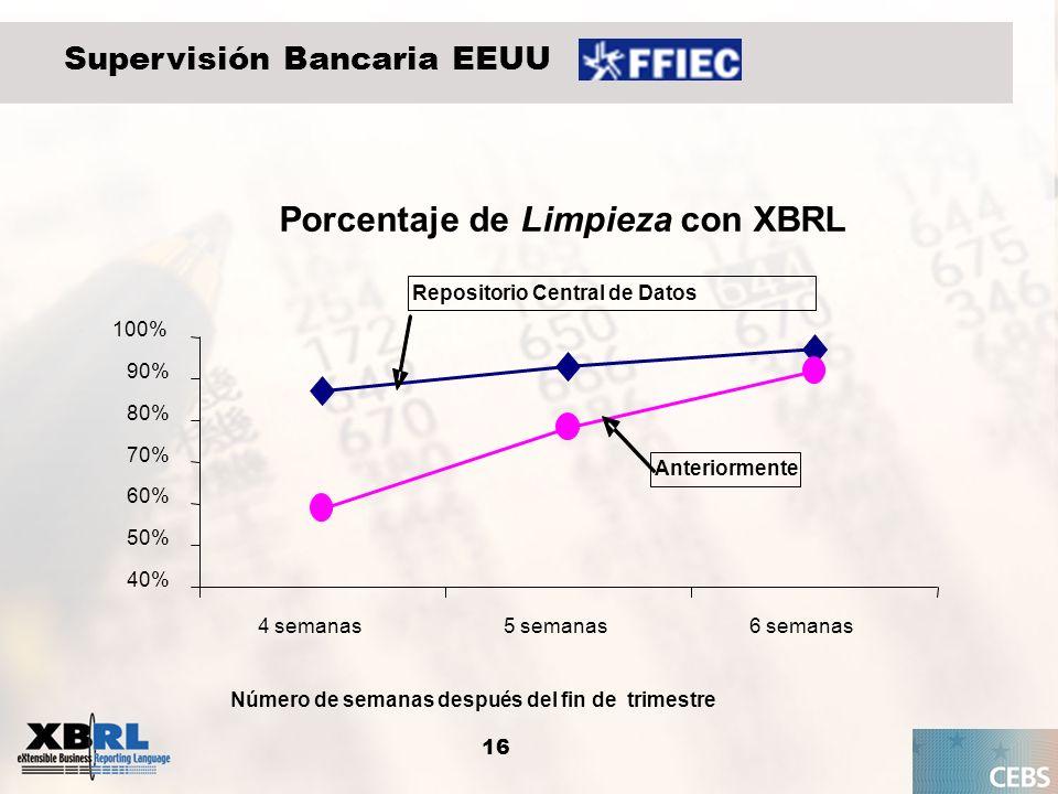 Porcentaje de Limpieza con XBRL