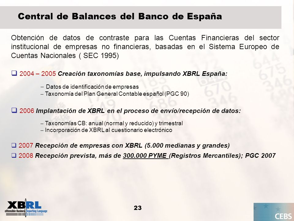 Central de Balances del Banco de España