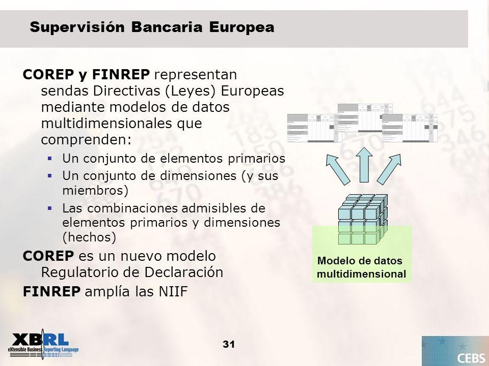 Supervisión Bancaria Europea