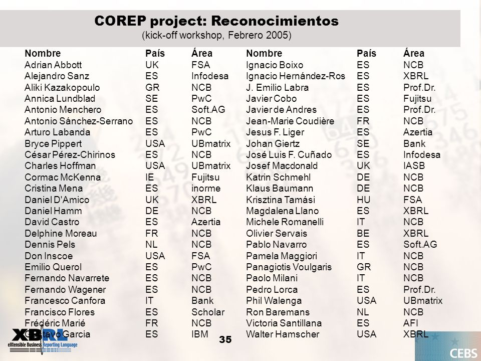 COREP project: Reconocimientos (kick-off workshop, Febrero 2005)