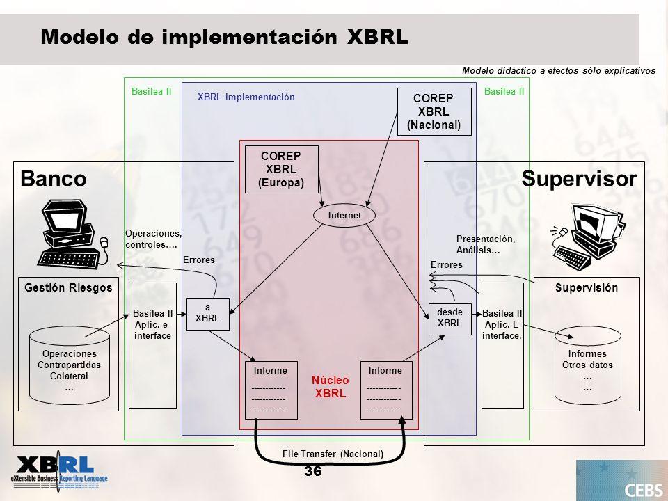Modelo didáctico a efectos sólo explicativos File Transfer (Nacional)