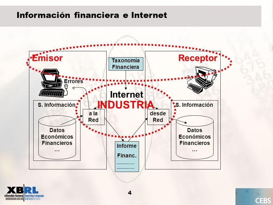 INDUSTRIA Emisor Receptor Internet Información financiera e Internet