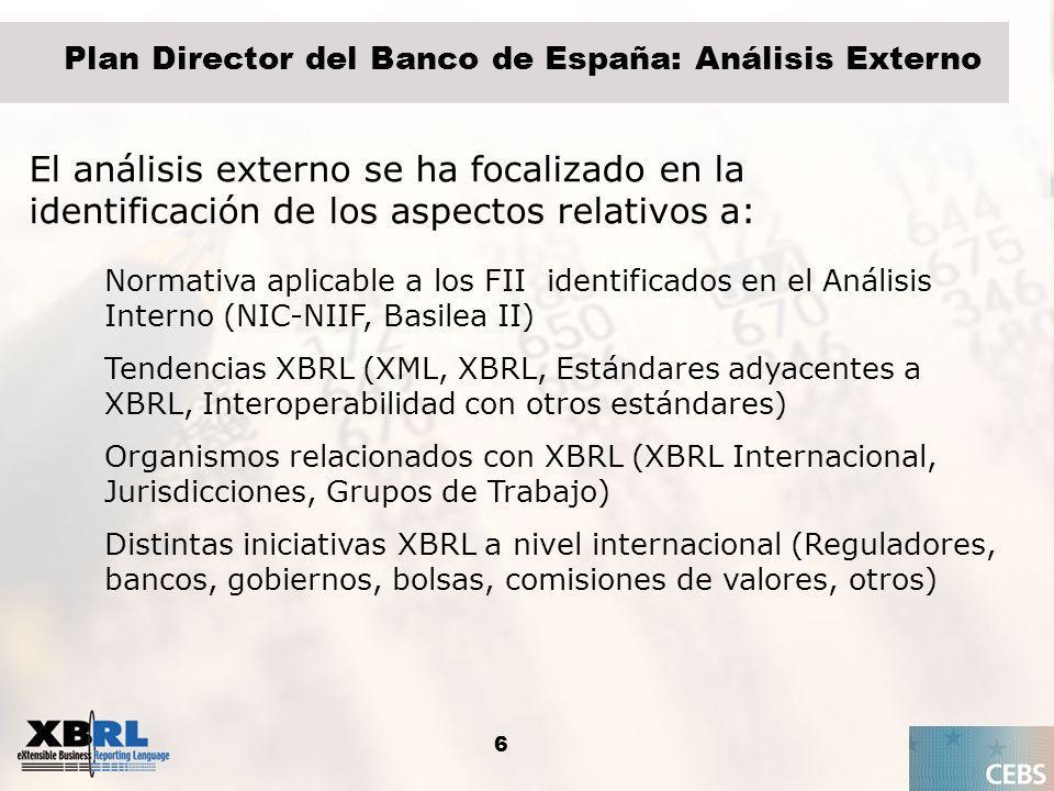 Plan Director del Banco de España: Análisis Externo