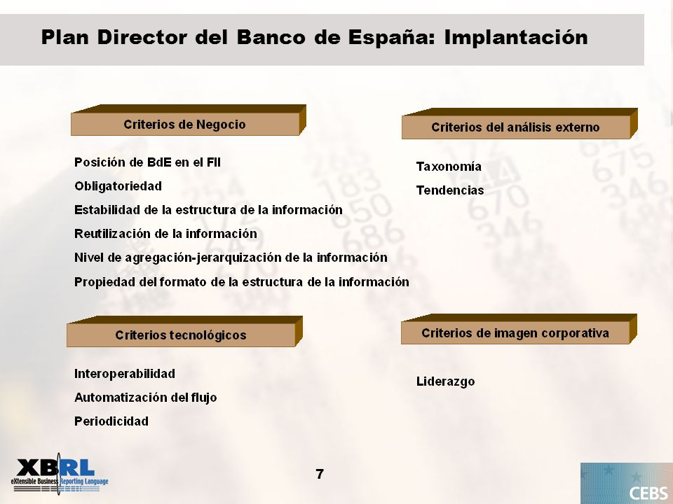 Plan Director del Banco de España: Implantación