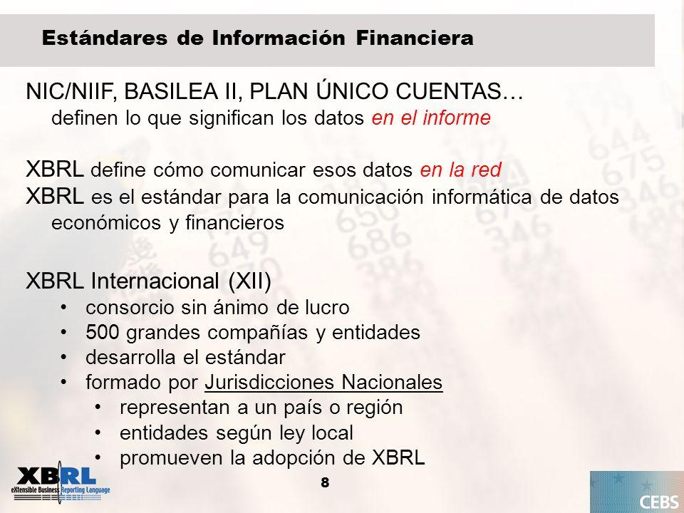 Estándares de Información Financiera