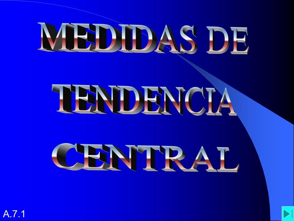 MEDIDAS DE TENDENCIA CENTRAL A.7.1