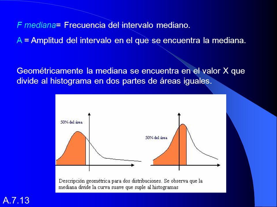A.7.13 F mediana= Frecuencia del intervalo mediano.