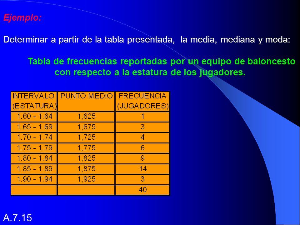 Ejemplo: Determinar a partir de la tabla presentada, la media, mediana y moda: