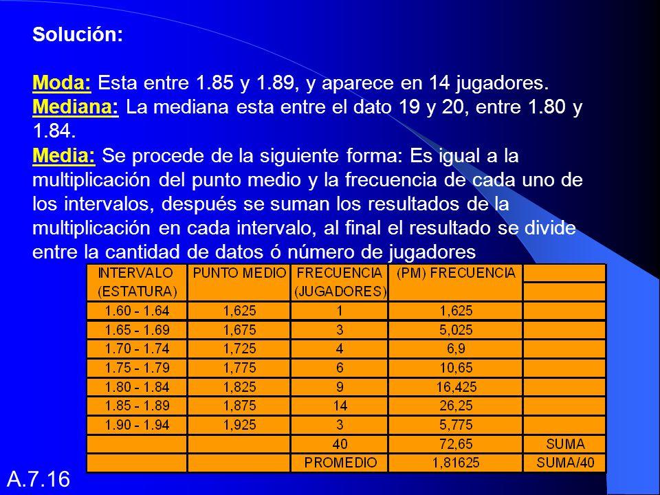 Solución: Moda: Esta entre 1.85 y 1.89, y aparece en 14 jugadores. Mediana: La mediana esta entre el dato 19 y 20, entre 1.80 y 1.84.