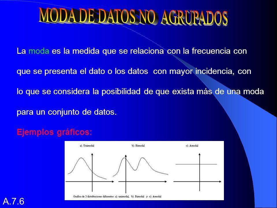 MODA DE DATOS NO AGRUPADOS