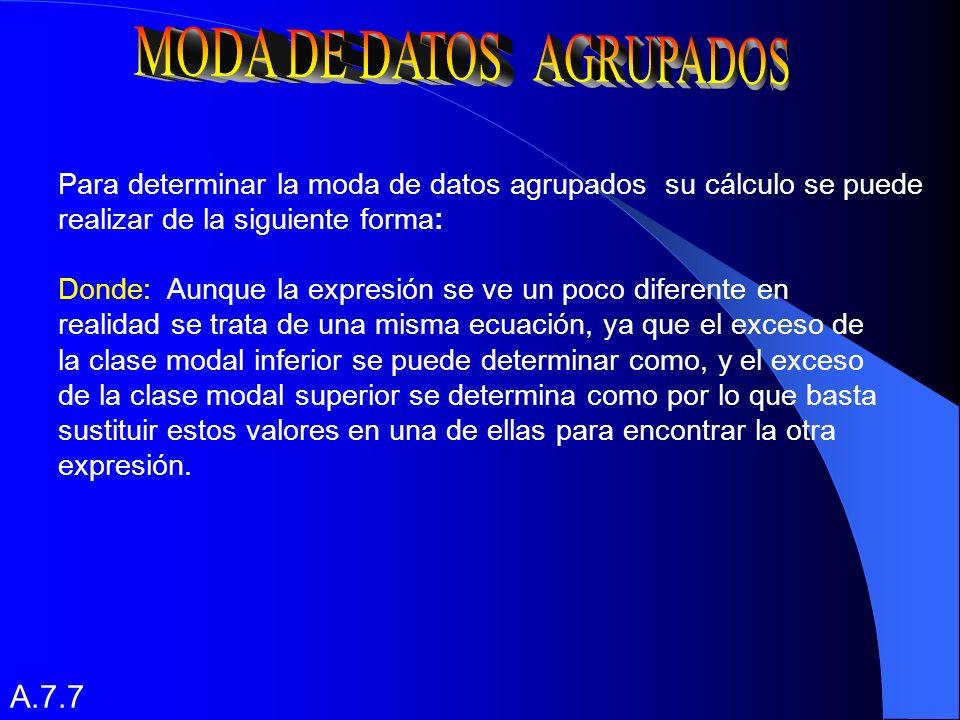 MODA DE DATOS AGRUPADOS