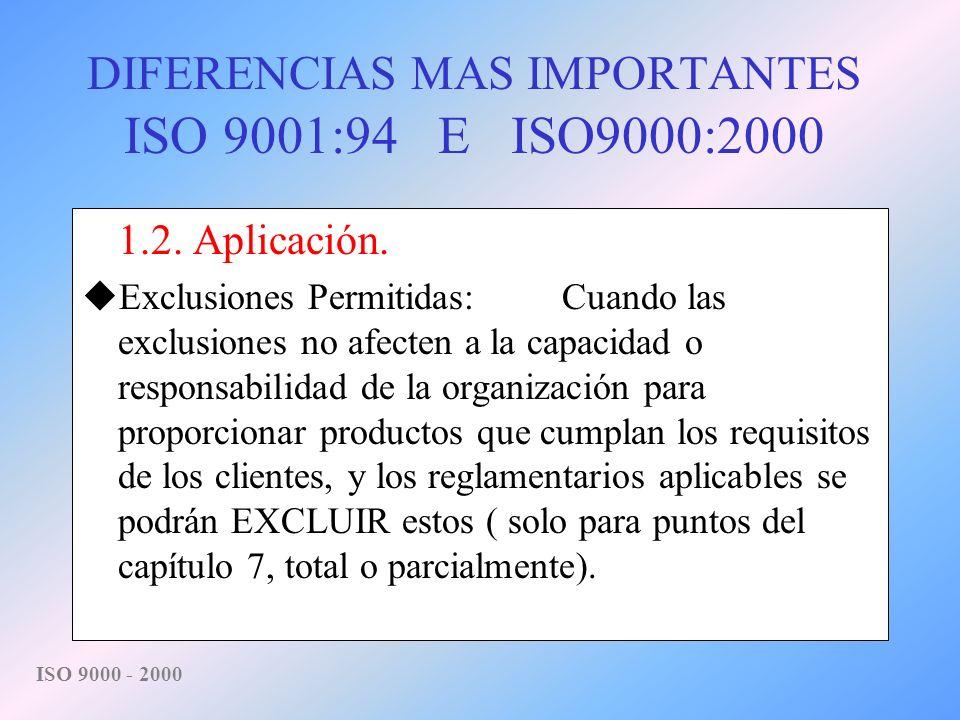 DIFERENCIAS MAS IMPORTANTES ISO 9001:94 E ISO9000:2000