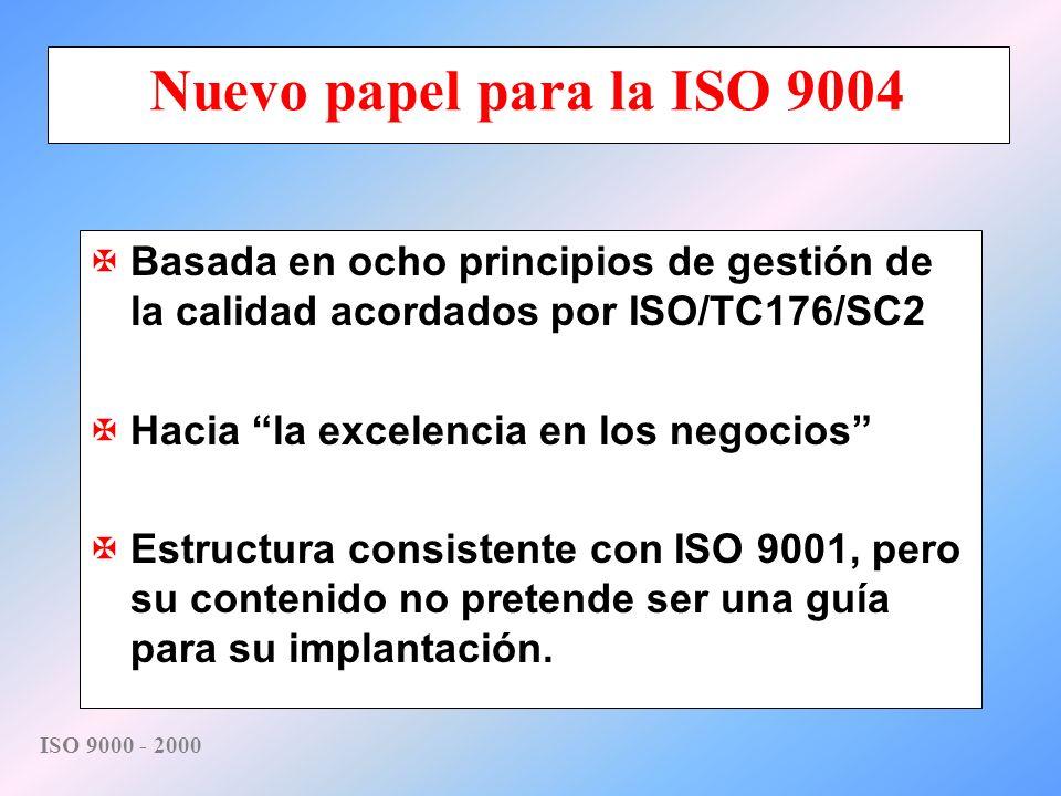 Nuevo papel para la ISO 9004 Basada en ocho principios de gestión de la calidad acordados por ISO/TC176/SC2.