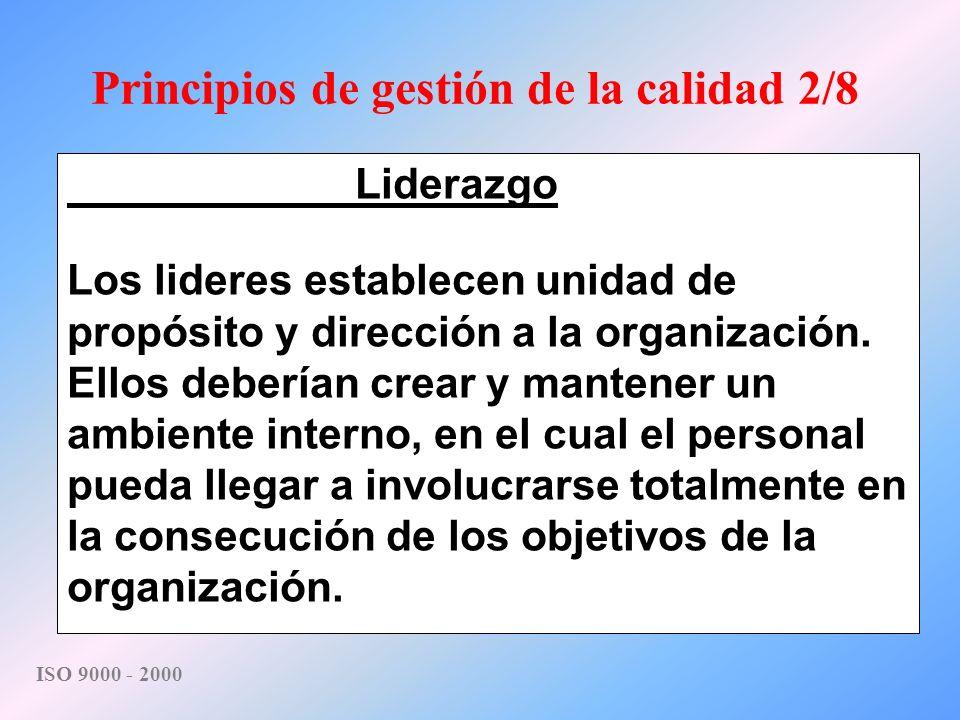 Principios de gestión de la calidad 2/8