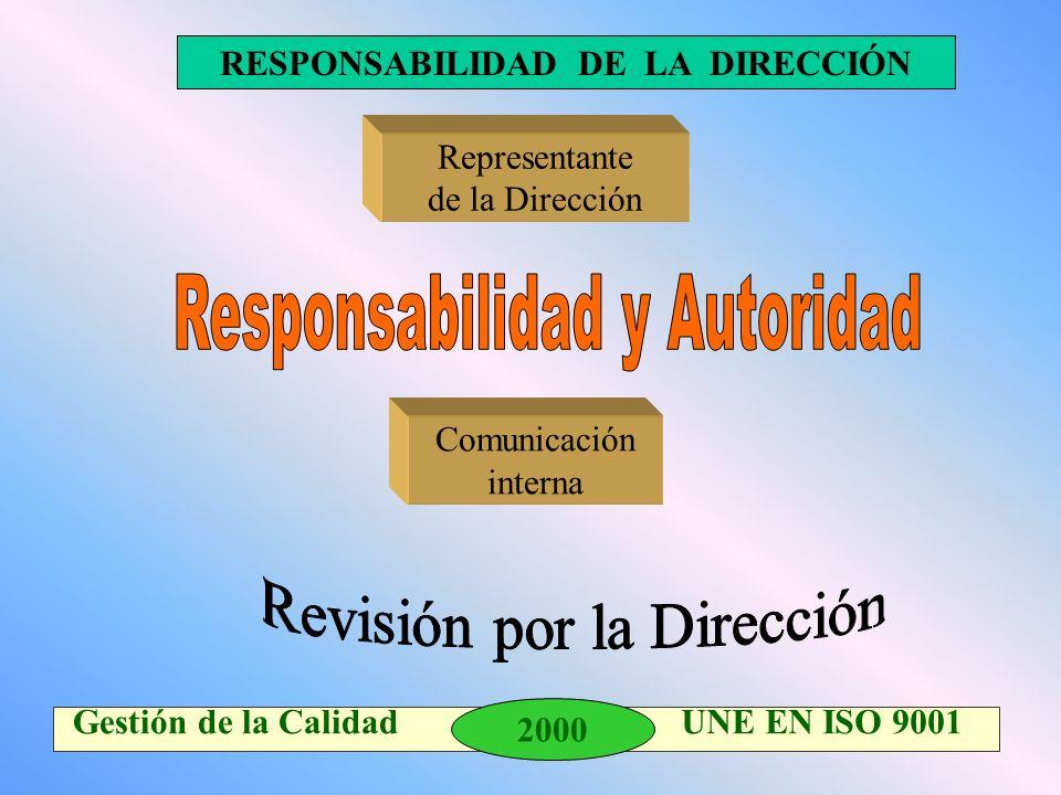 RESPONSABILIDAD DE LA DIRECCIÓN