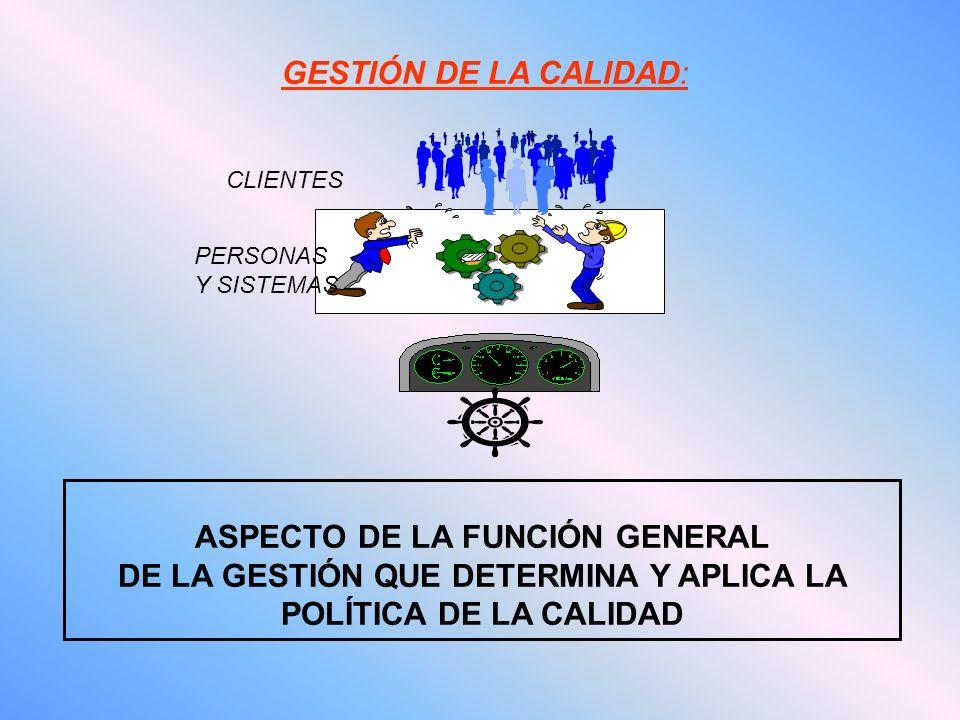 ASPECTO DE LA FUNCIÓN GENERAL