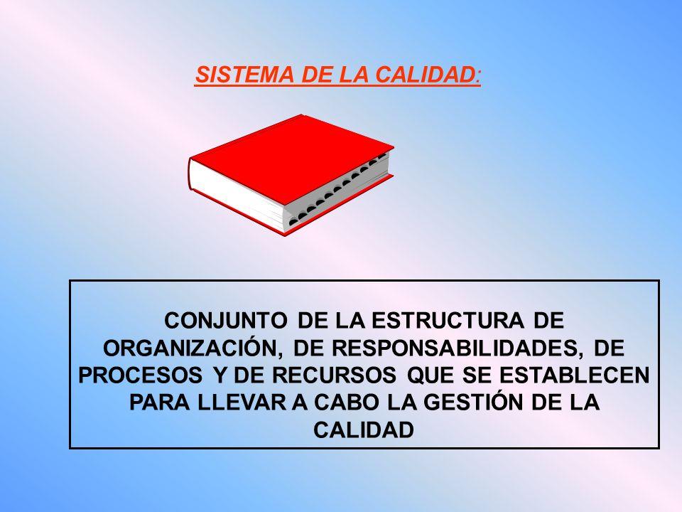 SISTEMA DE LA CALIDAD: