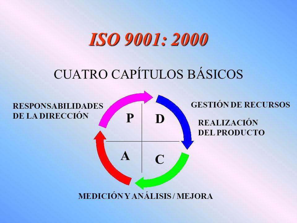 CUATRO CAPÍTULOS BÁSICOS