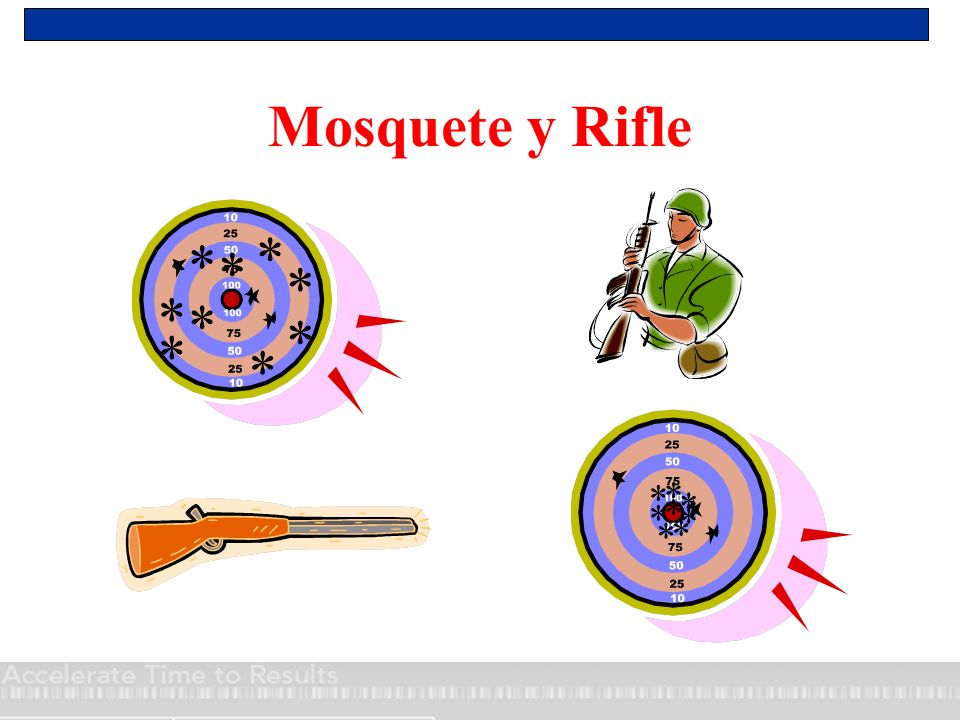 Mosquete y Rifle * *