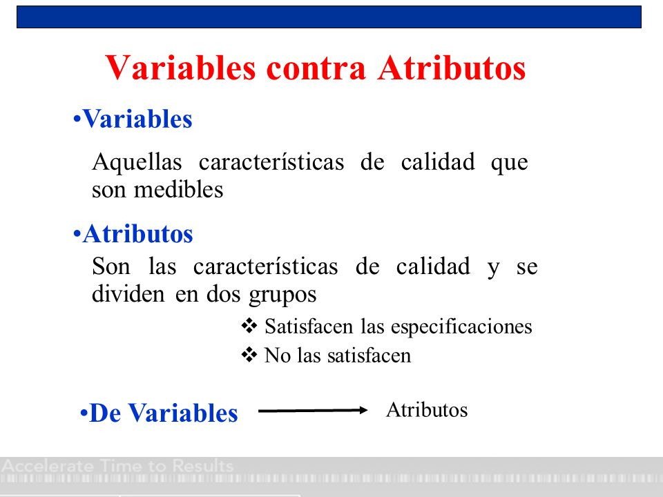 Variables contra Atributos